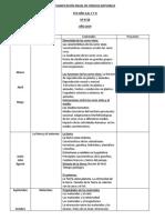 Planificación Anual de Ciencias Naturales 2019