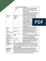 pauta alimentaria.pdf
