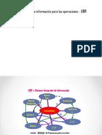 2.3-Sistemas de Información Para Las Operaciones - ERP.