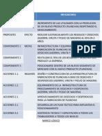 TRABAJO DE GESTION AMBIENTAL.docx