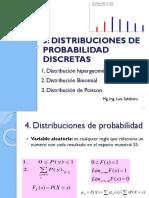 3. DISTRIBUCIONES DE PROBABILIDAD DISCRETAS FIIS UNAC