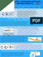 infografia oceano azul empresa asesorias financieras.pdf