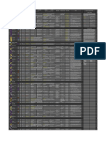 Destiny 2 Best PvE DPS - Public
