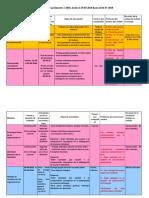MAPA Dirección General 1-2018 v.3