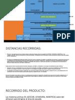 DISTRIBUCION-ACTUAL-Y-OTROS-DATOS.pptx