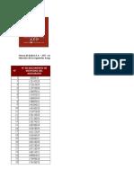 Detalle de Asegurados con tramo laboral afectado por declaración del Empleador sin respaldo documental 2015