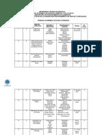 Cronograma de Prácticas de Asignatura Procesamiento de Frutas y Hortalizas (2) (1) (3)