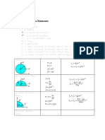 Properties of Area Elements (1)