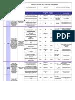 4.2.1 MAT-SSO-FSG.001 Objetivos y Metas