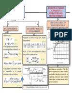 Masa Mapa 860-864 PDF