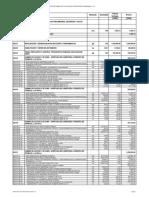 Presupuesto Moquegua Fase II