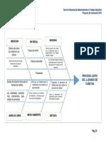 Diagrama Ishikawa Proyecto 02