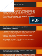ESQUEMA CLASICO DEL DELITO.pptx