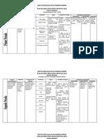 Plan Ed. Artistica Primaria y Secundaria
