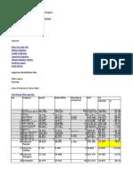 Data Sulawesi Tengah Dari Sulis