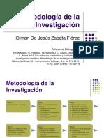 Metodologia Investigacion-RH 1.ppt