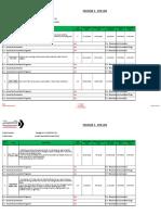 Copy of SVN LOG-P3