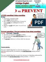 Avoid vs Prevent