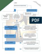 CLASIFICACION_DDE_LOS_RESERVORIOS[1].docx