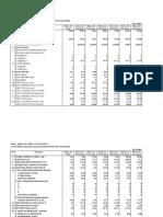 Raj Gartex CMA Data
