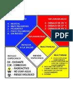 ROMBO_NFPA_704