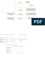 copro-diagrama