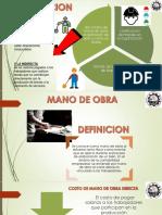 COSTEO-DE-MANO-DE-OBRA.pptx