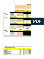 SBM Level of Practice Validation Form New Template Final 3