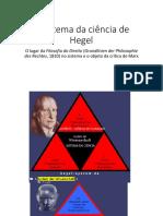 O sistema da ciência de Hegel.pptx