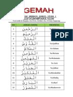 Gerakan Membaca Asmaul Husn1