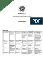 Kurikulum Hizbul Wathan Pengenal.pdf
