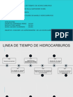 LINEA DEL TIEMPO FIN.pptx