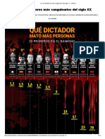 Los 10 Dictadores Más Sanguinarios Del Siglo XX - Infobae