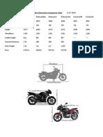 Bajaj Bikes Dimensions Comparison Table
