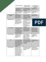 API 1 - Historia Del Derecho