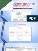 ASPECTOS ECONOMICOS Y SOCIALES DEL ECUADOR.pptx