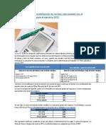 Reajustes de Tasas y Modificación de Normas Relacionadas Con El Impuesto a La Renta Para El Ejercicio 2015