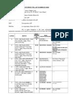 Informe inventario AIP