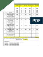 MCCB Price Comparison Schneider and L&T