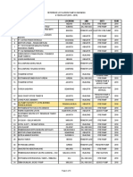 Reference List Aurora Pump in Indonesia