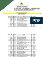RELAÇÃO-DOS-SOLDADO-PARA-CABO-17-DE-JUNHO-DE-2019-SITE(1).pdf