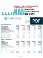 q 219 Miami Mainland Matrix