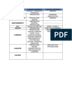 Matriz de Cliente Externo Cliente Interno