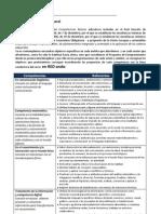 Listado de competencias básicas. Redacción Programación Anual General