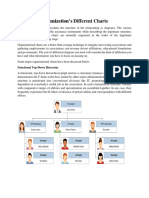 Organization's Differnt Charts