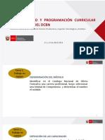 PPT Pautas -Marco curricular -taller abril.ppt