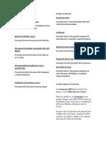 Procesiones de Guatemala