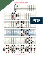 Discover Guitar Online