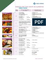 Dieta baja en fosforo pdf