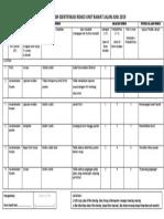 Identifikasi Risiko Unit Rawat Jalan 2019